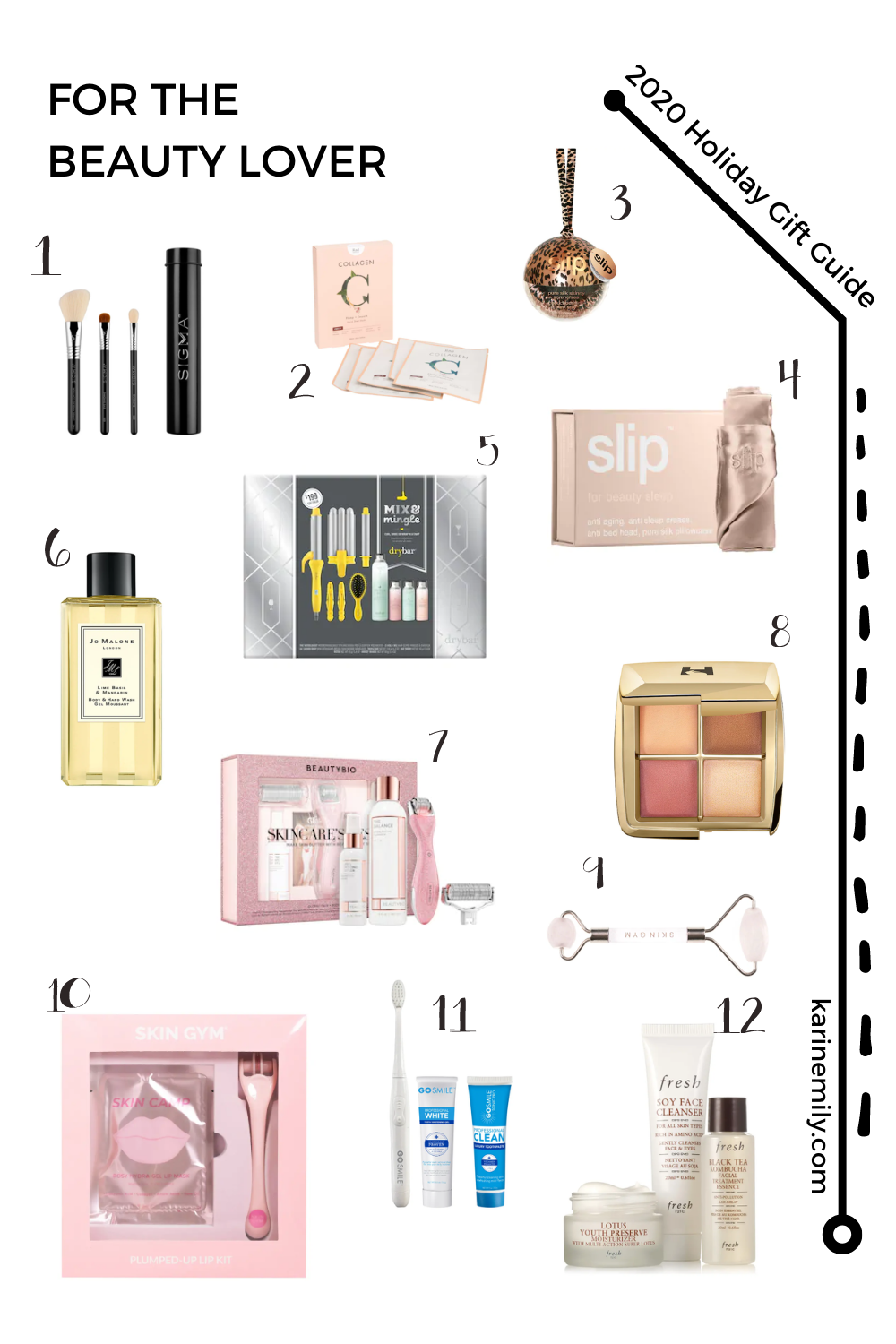 2020 Holiday Gift Guide for the Beauty Lover