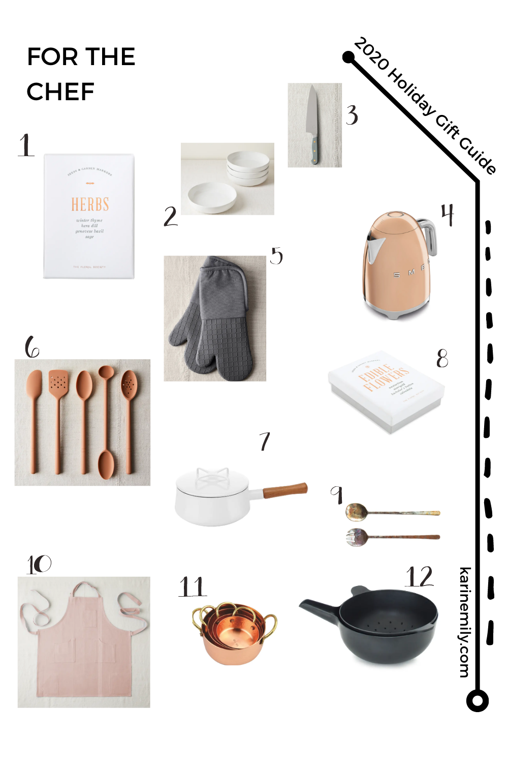 2020 Holiday Gift Guide For the Chef