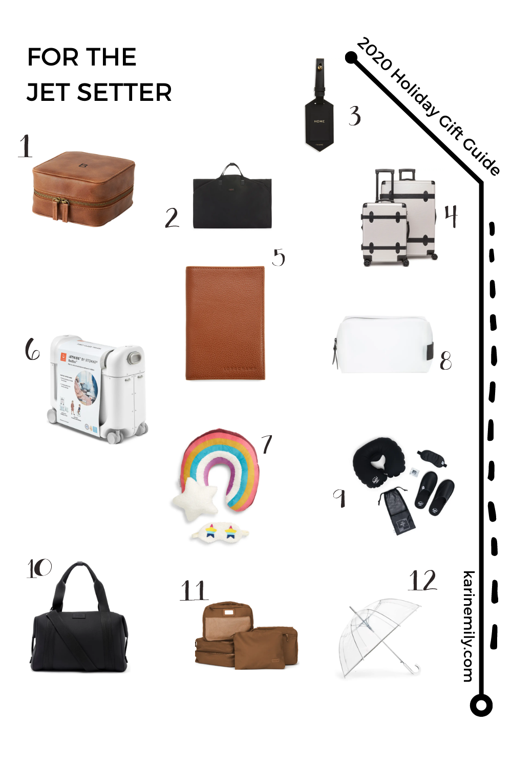 2020 Holiday Gift Guide for the Jetsetter