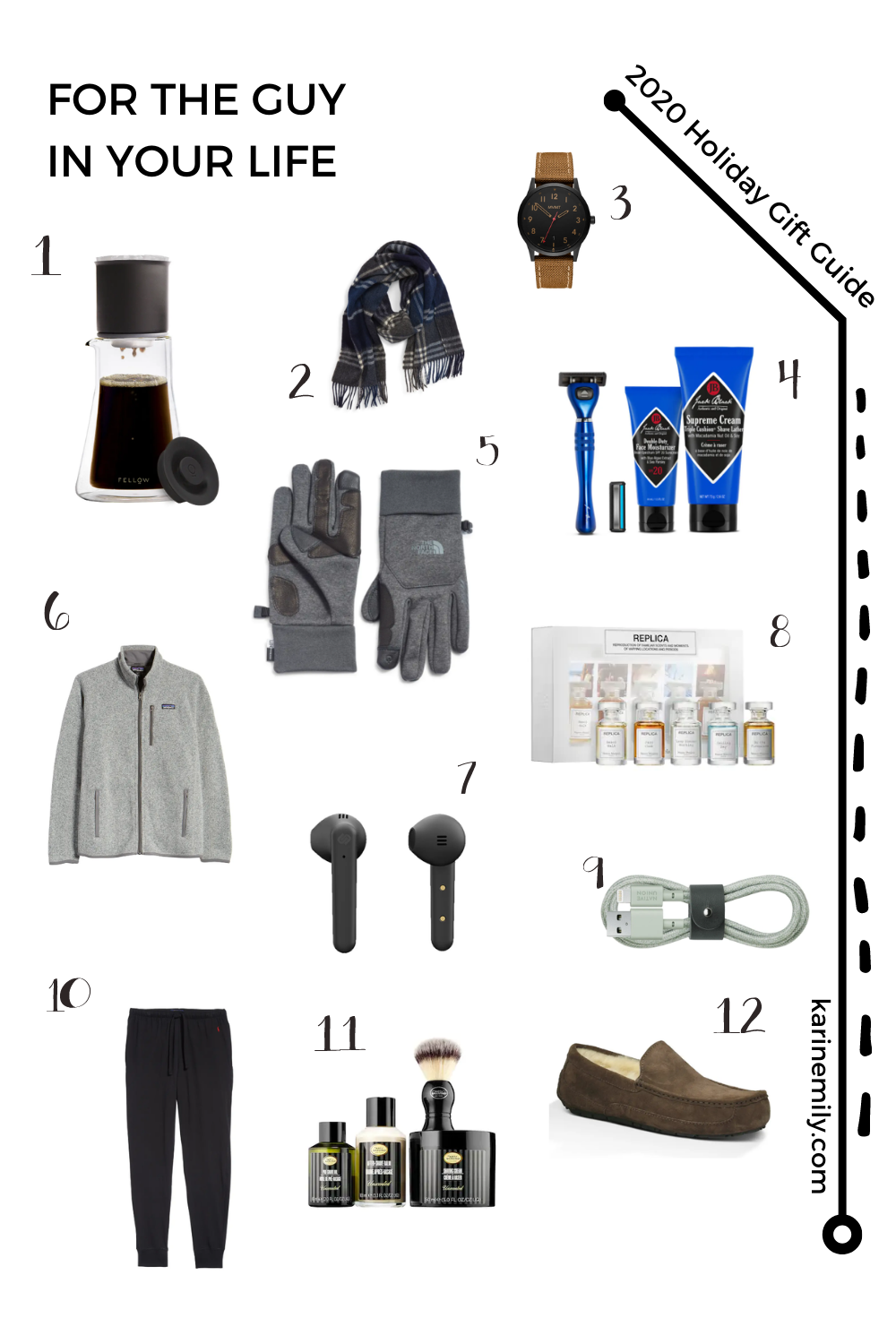 2020 Holiday Gift Guide for Men